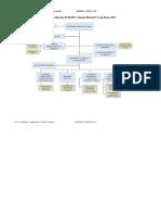Estructura organizativa planificacion.docx