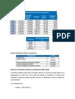 PRACTICO DISEÑO DE POLIDUCTO.docx