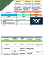 COMPETEMCIAS  CAPACIDADES.docx