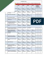 fyp_f11_grades_(2).pdf
