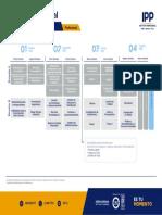 Ing Industrial IPP