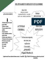Proceso Reflexivo 2019 4 Medio Común