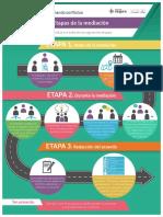 Infografia MASC 1.pdf