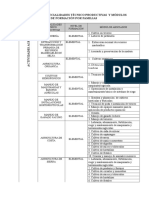207164377-Lista-de-Familias-Para-Cetpro-nov.doc