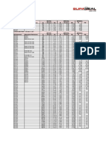 bs_or_sizes.pdf
