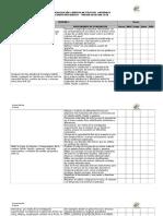 Organizacion Curricular Ciencias Naturales 4 Basico