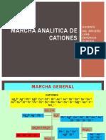 Separacion e Identificacion de Cationes