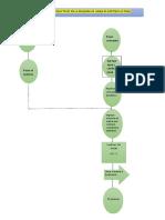 Metodo-actual-figuras.docx