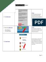 Study Plan Lv 4 ICAO