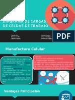 Diagrama de carga de celdas de trabajo