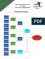 PROGRAMACION DE PARTIDOS.pdf