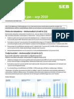 SEB:s rörelseresultat 2,8 miljarder kronor 3 kv