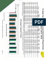 MoDOR CoMo Sales Tax Data