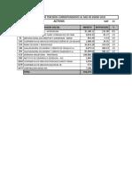 Retenciones Del 1.5 % Activos 2018