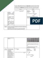 depreciation method.docx