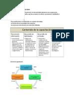 Capacitación y Desarrollo del RRHH.docx