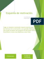 Maldonado Camila Evaluacion semana4.pptx