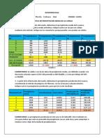 PRACTICA-DE-PRECIPITACION-MEDIA.docx
