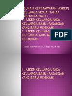 Kuliah 15 kep keluarga Asuhan keperawatan (Askep) keluarga sesuai tahap.pptx