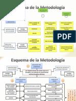 Ejemplo Poster Metodología Investigación