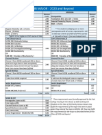 2020 MCDB Major.pdf