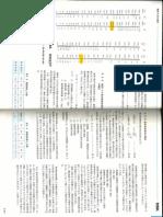 Bearing Catalog from NSK
