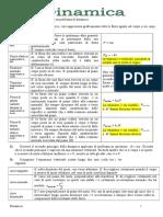 esercizi svoltidinamica.doc