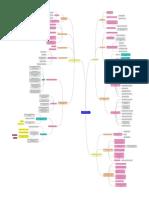 mind map bab 1.pdf