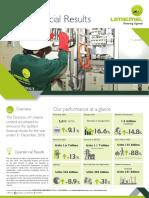 2018 Financials Umeme Limited Final Press Release 2018