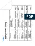 Philips Industrial.pdf