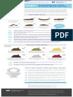 UMass_Colorectal_Inforgraphic_0316.pdf