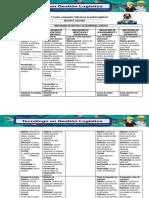 Evidencia 3 Cuadro comparativo Indicadores de gestión logísticos.docx