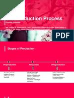 production process.pdf