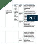progcurrMAT3U02.docx