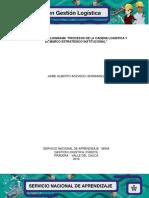 Evidencia 1 Flujograma _Procesos de la cadena logística_Jaime_.docx