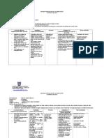 planificaciones unidad 2015 tia kathy.doc