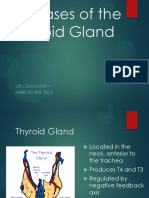 diseases of the thyroid gland.pdf