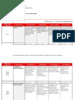 Rúbrica_Unidad_1_El_Proceso_Administrativo 2019
