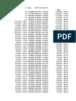 Corporate Finance Data