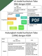 Hubungkait Taba & KSSR.pptx