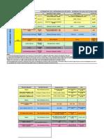 Road Map Continuidad de Estudios - Escuela Tecnología 2017
