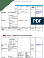 Convenios Club de Beneficios - Ultimo Version Portal de Egresados - SALUD-BELLEZA VF 1 (1)