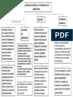 Diagrama-Lectura-8