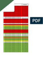 Base de datos emisiones+