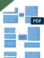 Diapositivas Proceso Laboral 2018 .