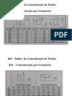 aula 5 - dimensionamento de eixo.pptx