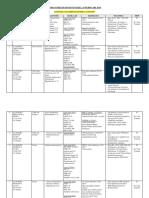 357675_Koran bedah digestif (19-2-2019).docx