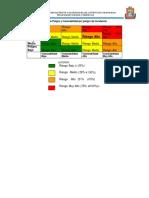 Matriz de Peligro y Vulnerabilidad por peligro de Inundación  CHINCHA  BAJA ABANCE (1).docx