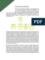 ARQUITECTURA FÍSICA DEL SISTEMA.docx