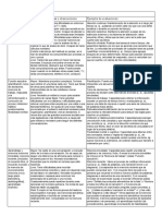 Dominios Cognitivos.pdf